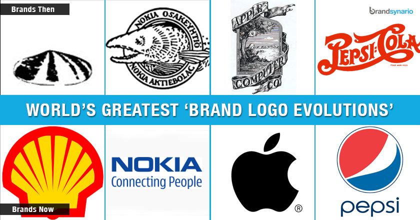 The Evolution of Top Brands & Their Logos