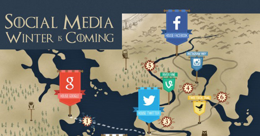 The Game of Social Medias Throne Infographics feature