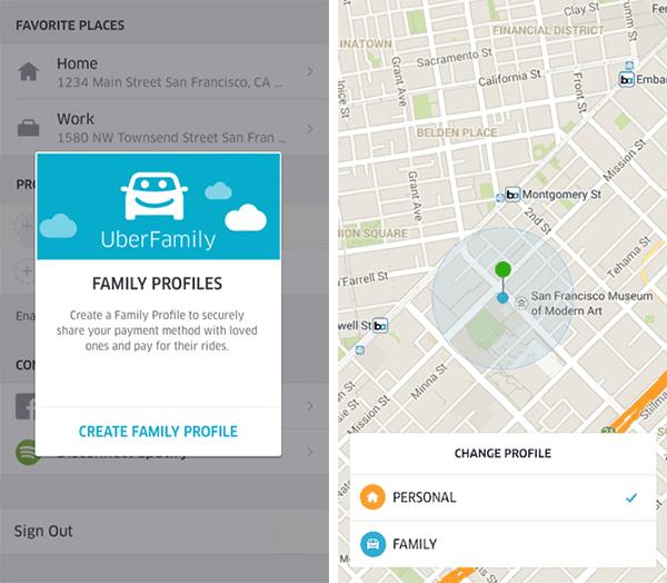 Uber-Family-Profiles.Brandsynario