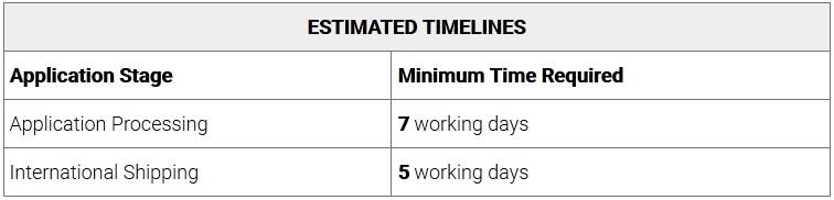 NICOP application process time