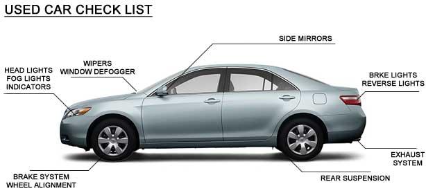 Used-Car-Check-List.Brandsynario