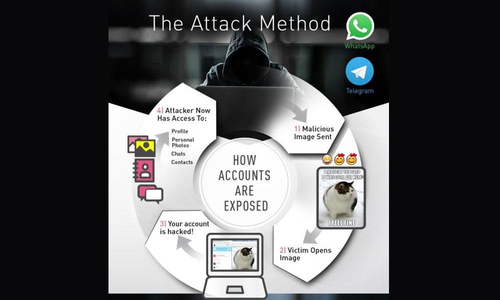 Whatsapp-Security-Flaw