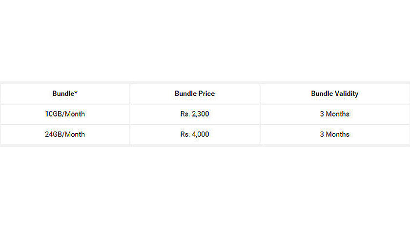 Zong-3Month-Packages