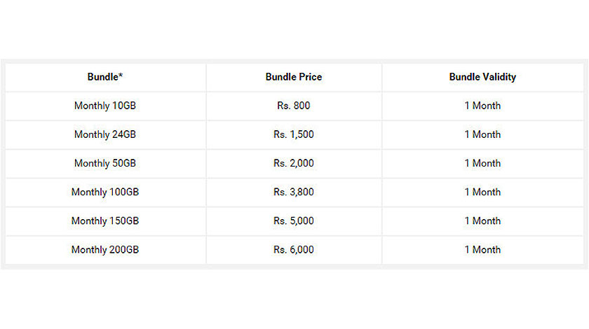 Zong-Monthly-Packages