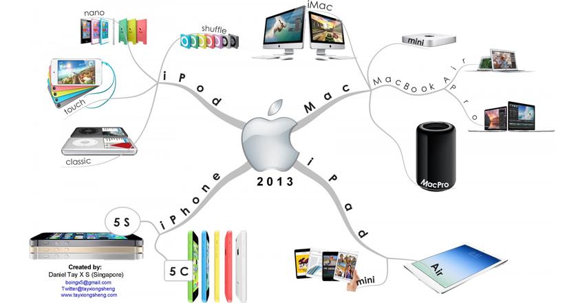 apple20142