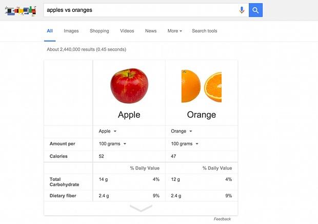 apples vs ornges.brandsynario
