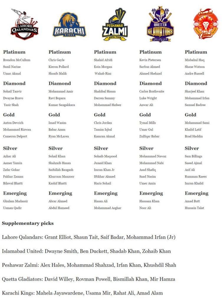 draft-list