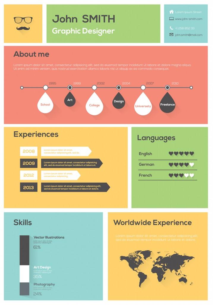 format-of-resume-2015