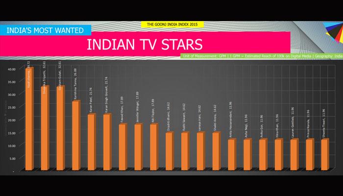 indian-stars-grap