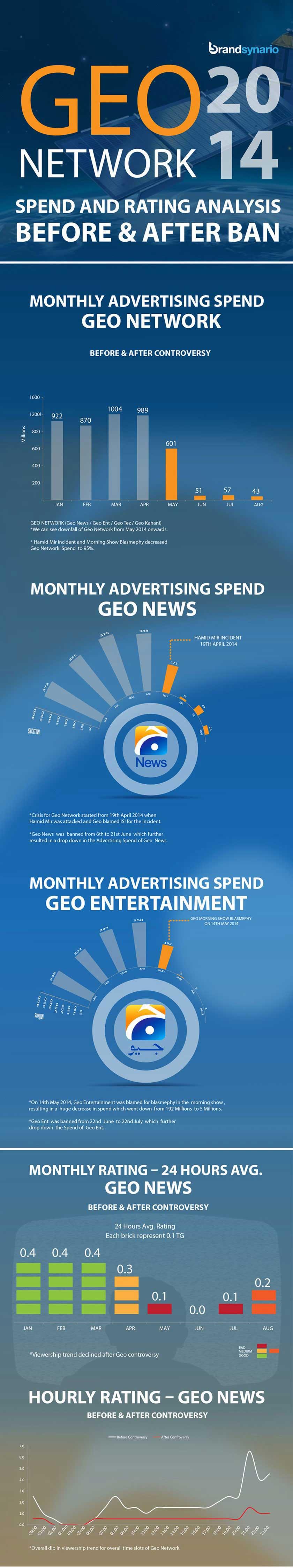 jang-infographics_1