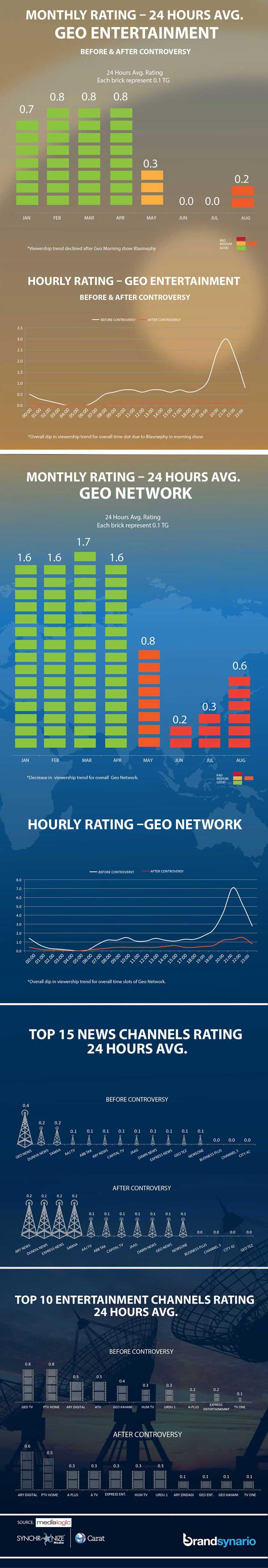jang-infographics_2