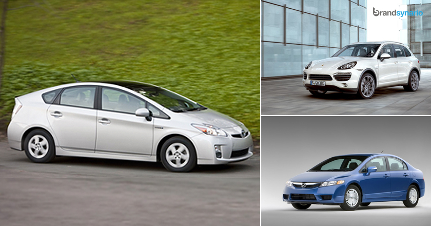 Most Fuel Efficient Sports Cars Of All Time