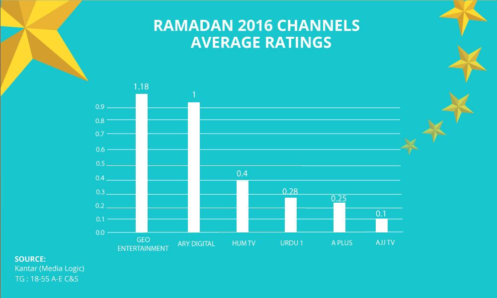 ramadan-TV-RATES-FINAL