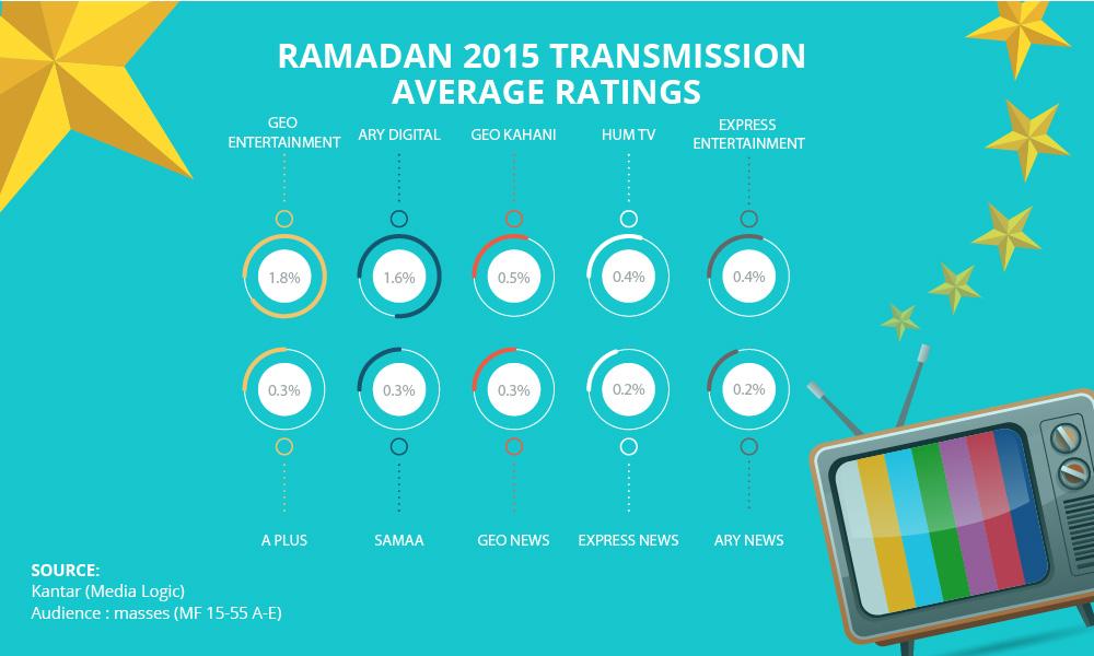 ramadan ratings-01-01-01