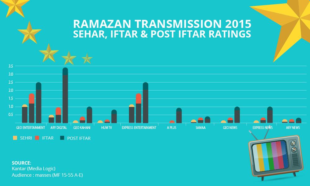 ramadan ratings-01-01-02