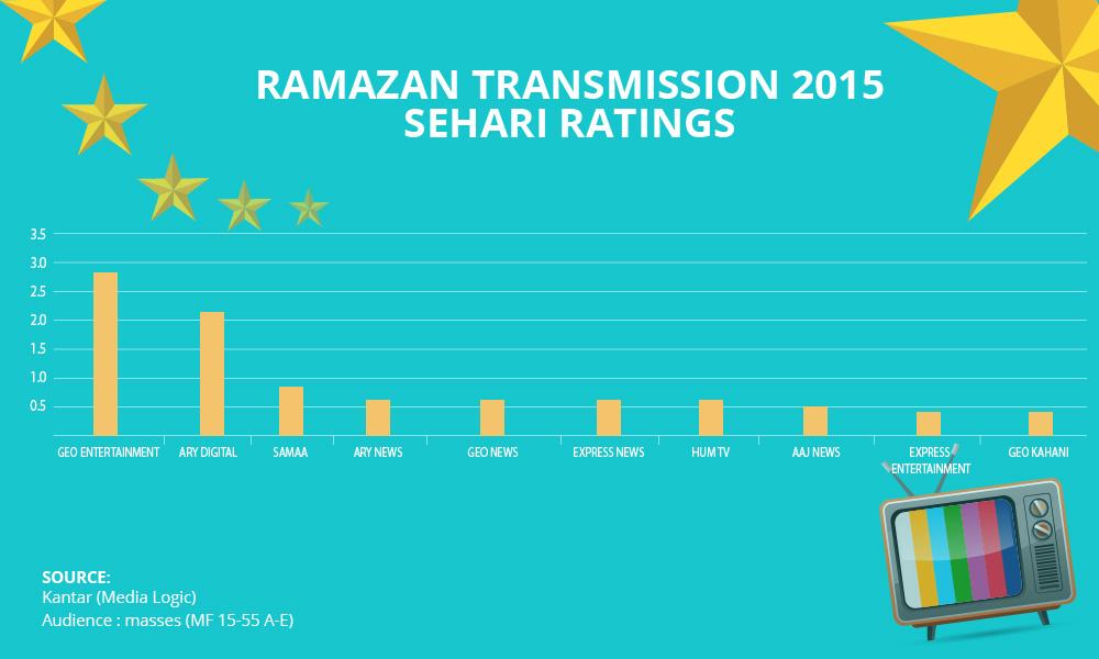 ramadan ratings-03
