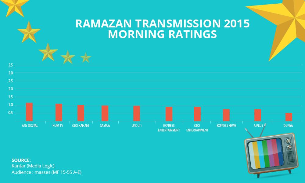 ramadan ratings-04