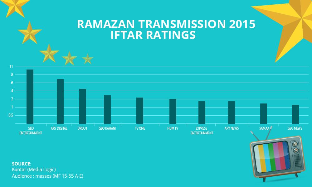 ramadan ratings-05