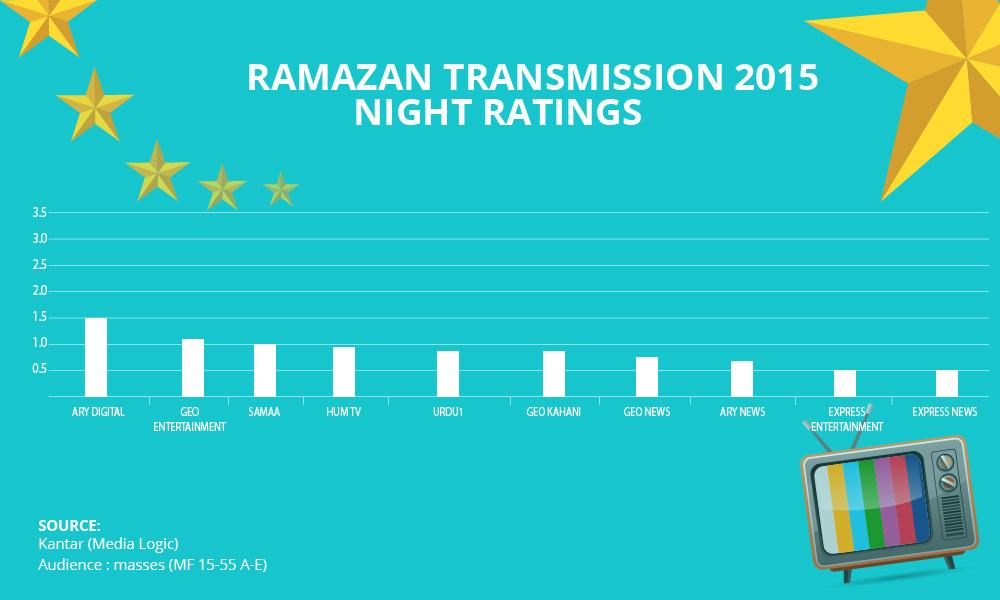 ramadan ratings-06