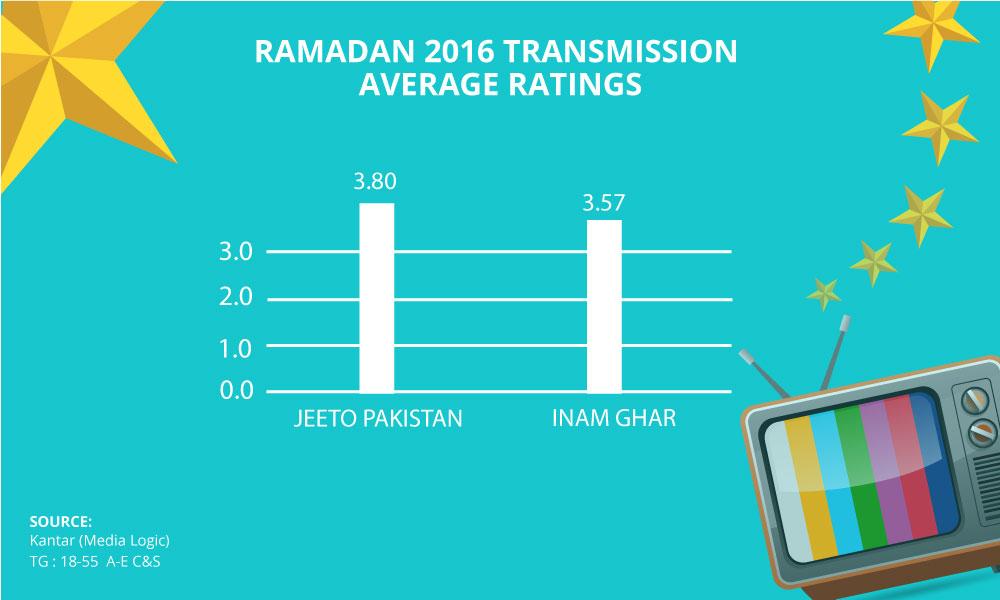 ramadan-ratings-final