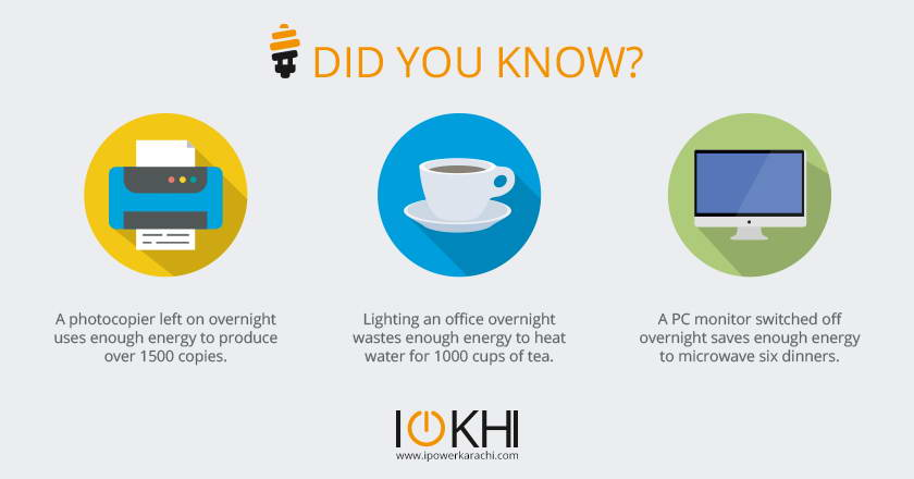 9 easy ways to save electricity that ke wants you to know for Facts about energy conservation